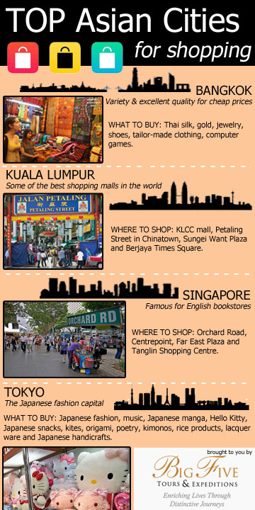 Infographic: Top Asian Cities for Shopping